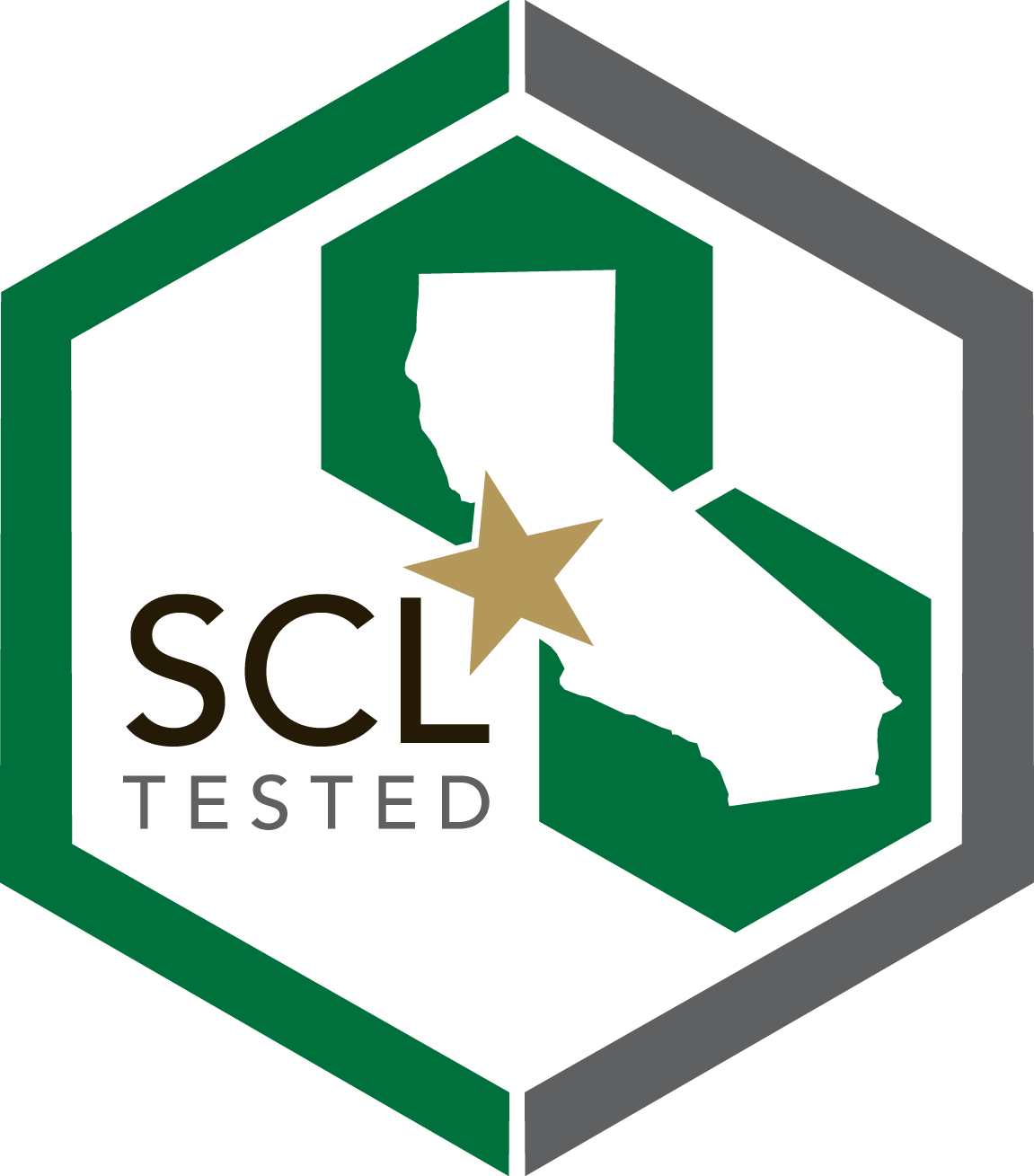 PCC Tests Potency and Safety with SC Laboratories ~ Part 1